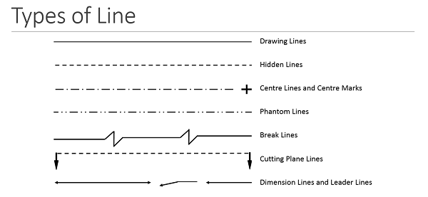 Drawing Lines Types : How to read engineering drawings a simple guide eef