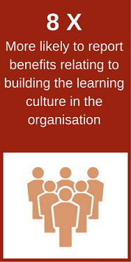 8-X-learning-culture-new---smaller