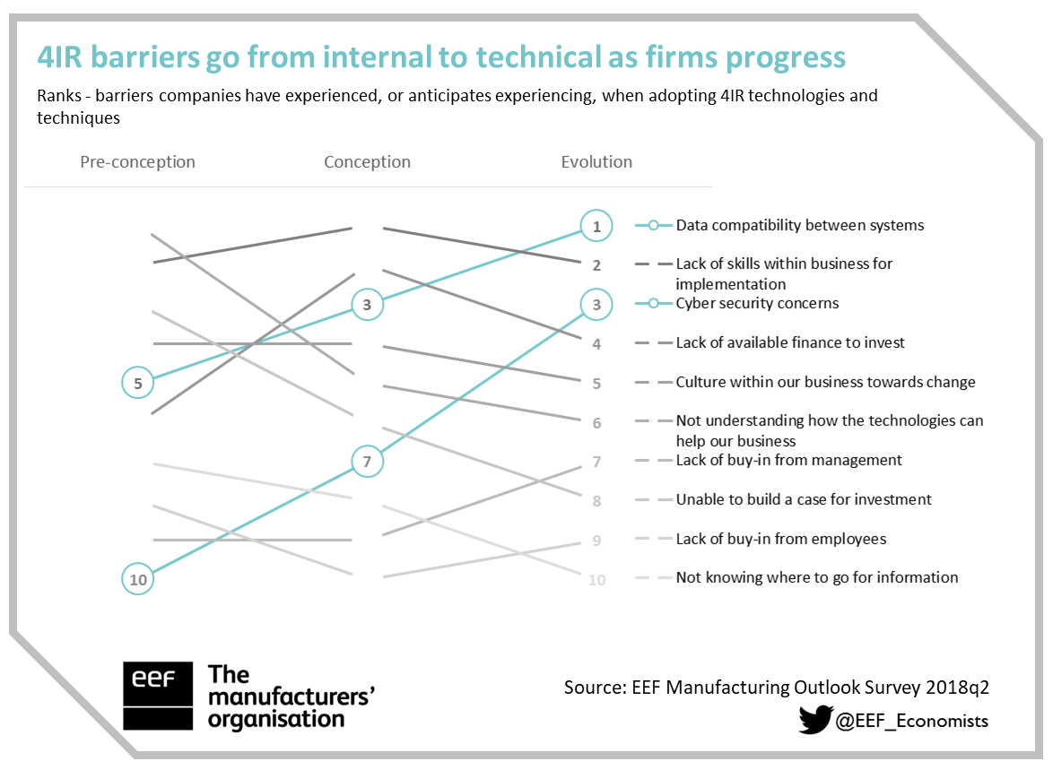 from-internal-to-technical